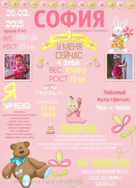 Поздравления с днем рождения 1 годик девочке софии