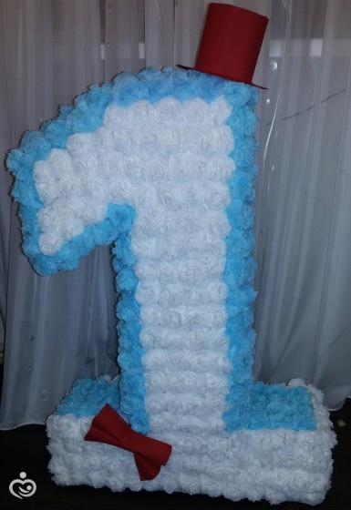 День рождение ребенка 7 лет сценарий