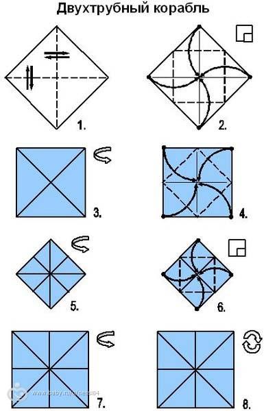 Как из бумаги сделать кораблик двухтрубный из бумаги