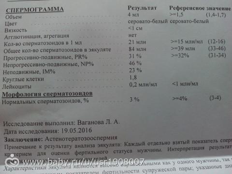 uluchshenie-spermogrammi-tsink-doza