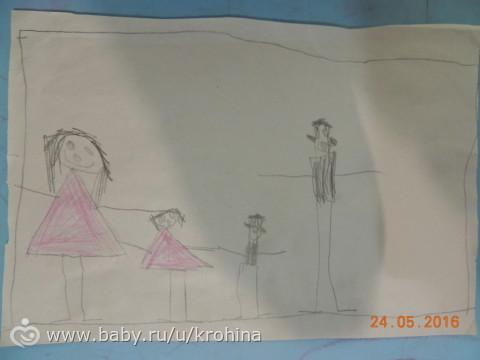 Психологический тест рисунок на тему