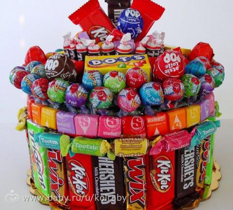 Сладкий подарок для ребенка что положить