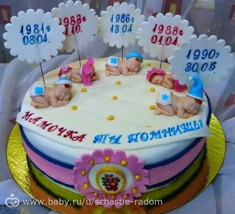 Фото торта на день рождения для мамы от