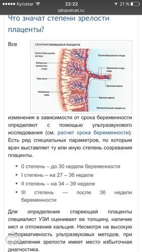 35 неделя беременности степень зрелости плаценты 1