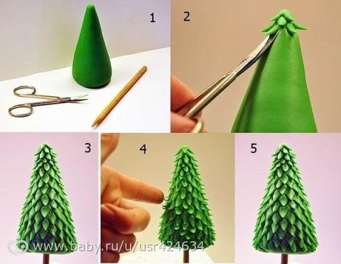 Как сделать новогодние поделки своими руками в детский сад