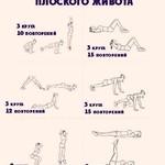 Йога для живота статические упражнения для похудения и