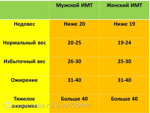 товары каталога индекс массы тела калькулятор по возрасту термобелье