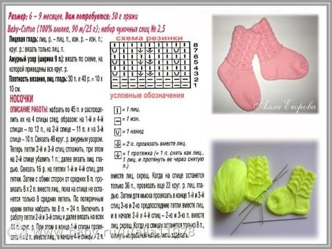 Описание, схема ресунка резинки детских носочков на 5 спицах. Может кому пригодитя.