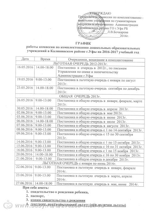 Комиссия по комплектованию детских садов калининского