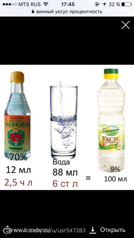 Как сделать водка из уксуса 26