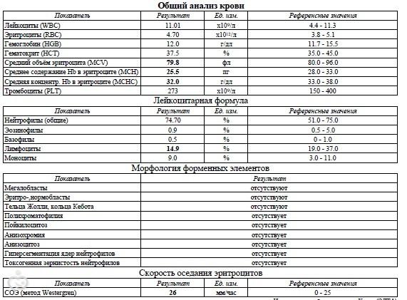 Стоимость крови туберкулез анализ пцр на крови и анализ нв соэ