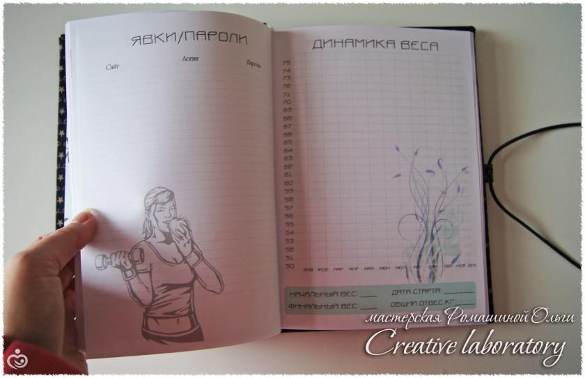 Дневник сидевшего на диете